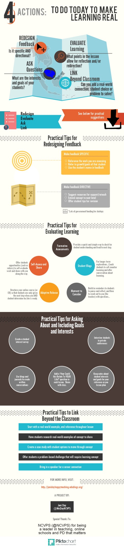 4-Steps-to-Real-Learning-Infographic